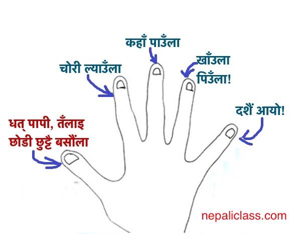 Song – Nepali Class