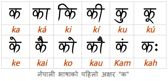 Nepali Script Choice Image Download Cv Letter And Format